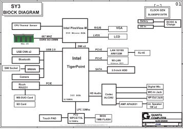Block diagram of intel 8085 gursharan singh tatla eazynotes intel block diagram data sheet gadget ccuart Choice Image