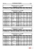 26. Rostocker Triathlon - REDtime - Seite 6