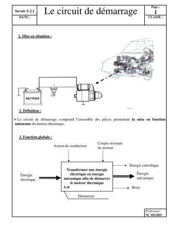 Le circuit de démarrage Page : - Académie de Nancy-Metz