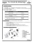 Le circuit de démarrage Page : - Académie de Nancy-Metz - Page 2