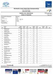 FIS Nordic Junior World Ski Championships - Skiclub Hinterzarten