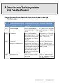 und Leistungsdaten der Organisationseinheiten / Fachabteilungen - Seite 7