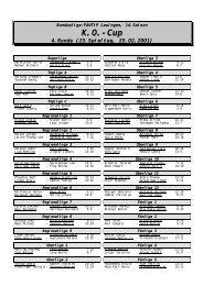 4. Runde - Bundesliga-FÄNTIP Lauingen