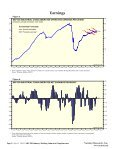S&P 500 Industry Briefing: Industrial Conglomerates - Dr. Ed ... - Page 4