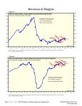 S&P 500 Industry Briefing: Industrial Conglomerates - Dr. Ed ... - Page 5