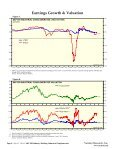 S&P 500 Industry Briefing: Industrial Conglomerates - Dr. Ed ... - Page 6