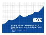 FIA & VA Hedging: A Comparison of OTC Equity ... - CBOE.com