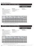Truck Products - Chester Paul Company - Page 5
