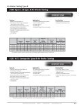Truck Products - Chester Paul Company - Page 6