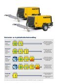 M 80/100 5.5–10.2 m³/min 195–360 cfm - KAESER Kompressorer - Page 6