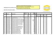 Materiallist DE11 2009 with preferential status