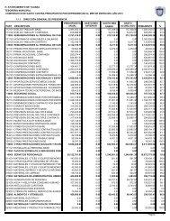 Comparativo del Gasto Contra Presupuesto por ... - Tijuana