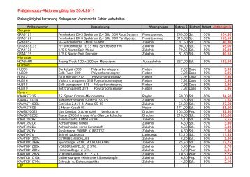 Frühjahrsputz-Aktionen gültig bis 30.4.2011 - Kirchert