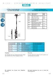 J5-D J5-E J5-B E-Öffner-Kombinationen nach EN 179 und ... - Market