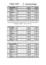 Spieler-Statistik der letzten 5 Saisonen - SSV Pichl/Gsies