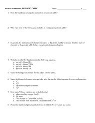 WORKSHEET, PERIODIC TABLE (CHAPTER 6) - Avon Chemistry