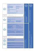 Informationsmaterial zur Hochschule - Seite 7