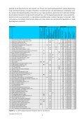 Top 50 Montageanlagenbau-Rangliste Deutschland - Xpertgate ... - Page 2
