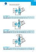 rubinetto multiuso multipourpose tap - Luxor SpA - Page 7