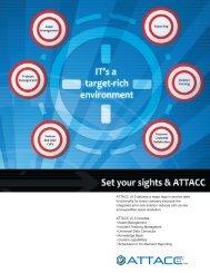 Service Desk Software - ATTACC IT
