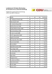 Landesliste der CDU Baden-Württemberg für die Wahlen zum 16 ...