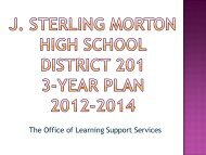 What we know from research: - J. Sterling Morton High School ...