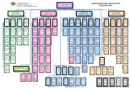 Departmental Organisational Chart November 2012 - Department of ...