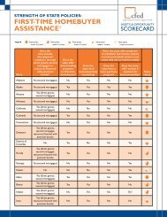 firSt-time homebuyer aSSiStance1 - CFED
