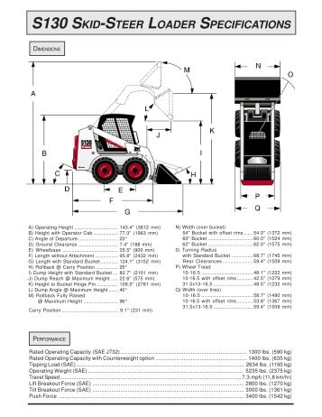 s130 skid-steer loader specifications - Ringby Plant Hire Ltd