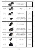 Saturs - Inter Cars Latvija - Page 4