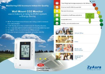 ZGw08_SERIES (ZGw08VRC & ZGw08PR) - Environmental ...
