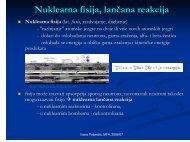 Nuklearna fisija, lančana reakcija, Leo Szilard, Robert Oppenheimer