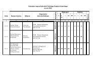 Kalendarz imprez na rok 2009 - Polski Związek Kolarski