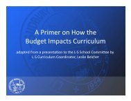 Budget Impacts Curriculum - Lincoln-Sudbury Regional High School