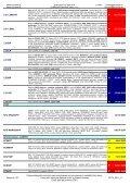 Ceník CCTV techniky - Eurosat CS - Page 2
