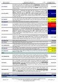 Ceník CCTV techniky - Eurosat CS - Page 4