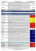 Ceník CCTV techniky - Eurosat CS - Page 5