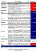 Ceník CCTV techniky - Eurosat CS - Page 6
