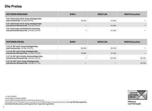 Preis-/Datenblatt - Toyota