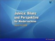 für Niedersachsen - Juleica