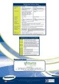 Broschüre Bacharach Einzelzonen-Überwachungsgerät - Murco - Seite 2