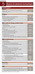 Conditions tarifaires Professionnels , Associations et Entreprises - CIC - Page 6