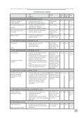 Gospodinjstvo 5 - Page 7