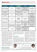 Beschwerden im Analbereich abklären - Ferring - Page 3