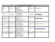 FEI Canada Calgary Chapter Board 2011-2012 Position 2010 ...