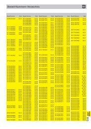 Bestell-Nummern-Verzeichnis