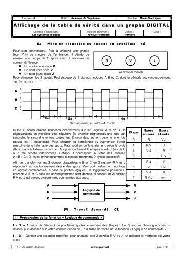 Affichage de la table de vérité dans un graphe DIGITAL - Gecif.net