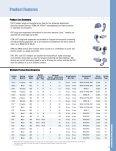 Multi-Pin Plugs - Page 2