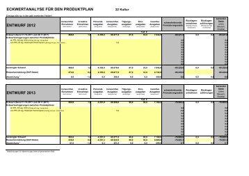 Vorlage 18 - Anlagen 3 bis 6.pdf - Senator für Kultur - Bremen