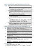 Principales tables de références - Page 2